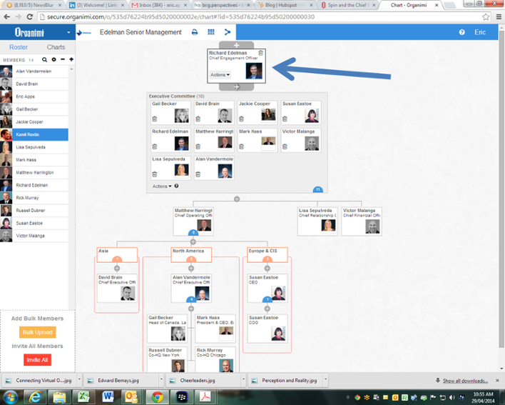Org charts virtual organizations and the chief engagement officer or you can view it at organimi here thecheapjerseys Choice Image