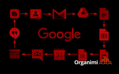 Connecting LinkedIn And G Suite Apps with Organimi Org Charts