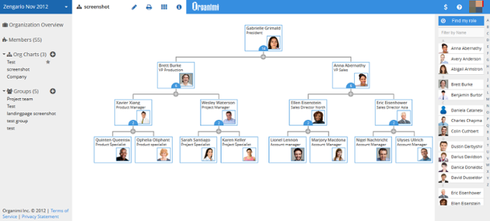 moving from static to interactive org charts - Interactive Organisational Chart