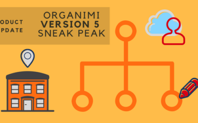 Organimi v5.0: From Static to Interactive Org Charts
