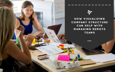 How Visualizing Company Structure Can Help with Managing Remote Teams