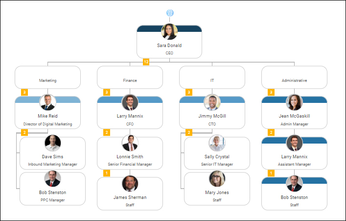 how to make an org chart heirarchal