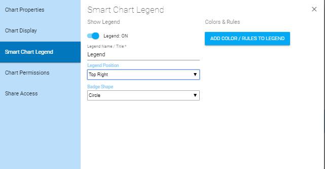 smart chart menu