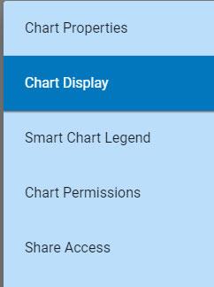 chart-display