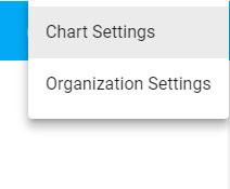 bottom-up org chart